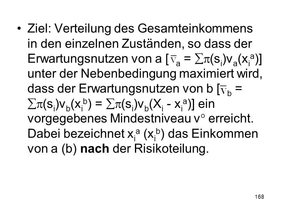 Ziel: Verteilung des Gesamteinkommens in den einzelnen Zuständen, so dass der Erwartungsnutzen von a [ a = (si)va(xia)] unter der Nebenbedingung maximiert wird, dass der Erwartungsnutzen von b [ b = (si)vb(xib) = (si)vb(Xi - xia)] ein vorgegebenes Mindestniveau v° erreicht.